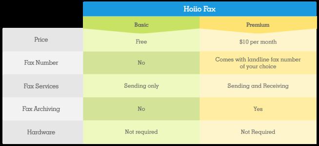 blog_fax_solution2