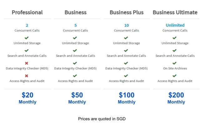 Call_recordiing_pricing_SIP_VirtualLine