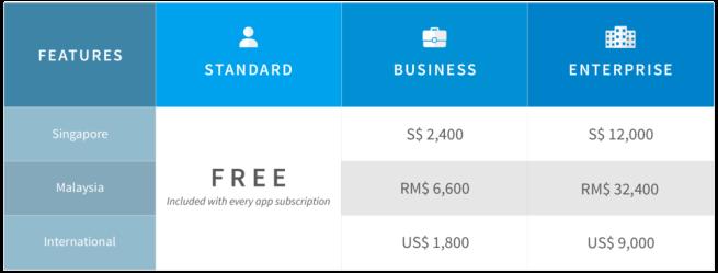 premium-support-pricing